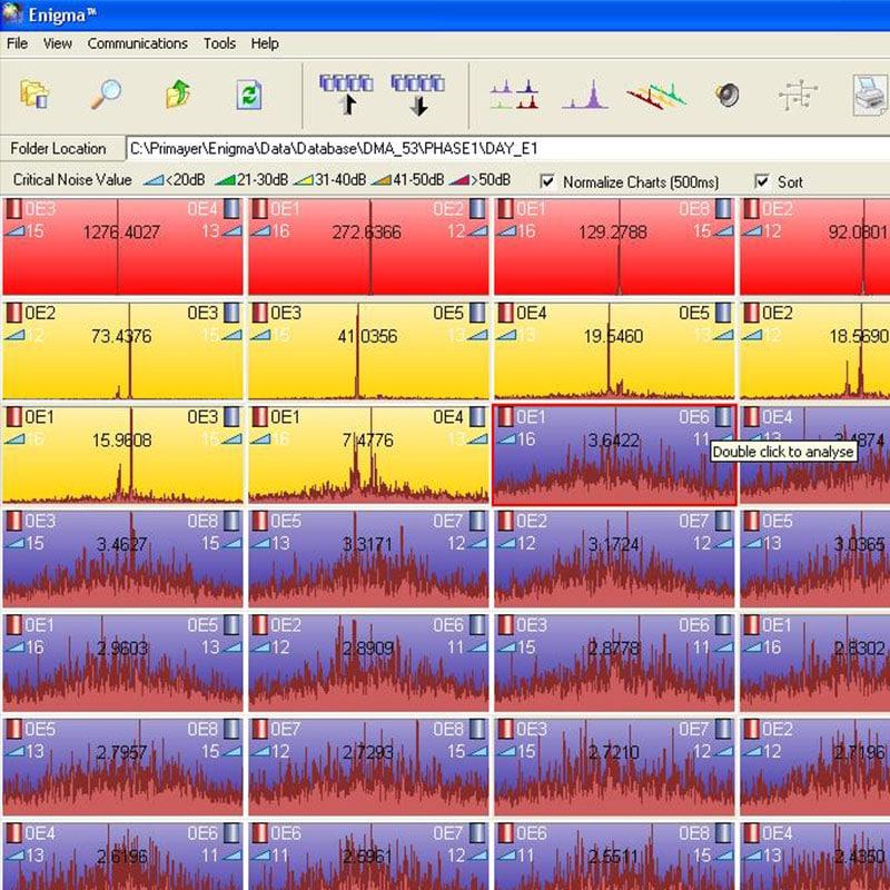 engima-correlation-charts